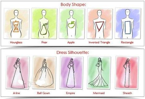 figury sukienki - Jak wybrać suknię ślubną? Sprawdź!